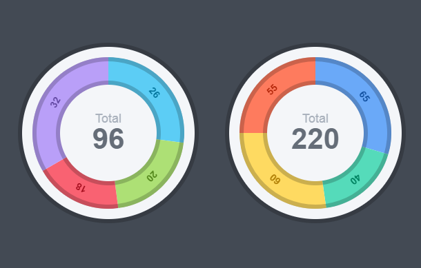 jquery-colorful-donut-chart