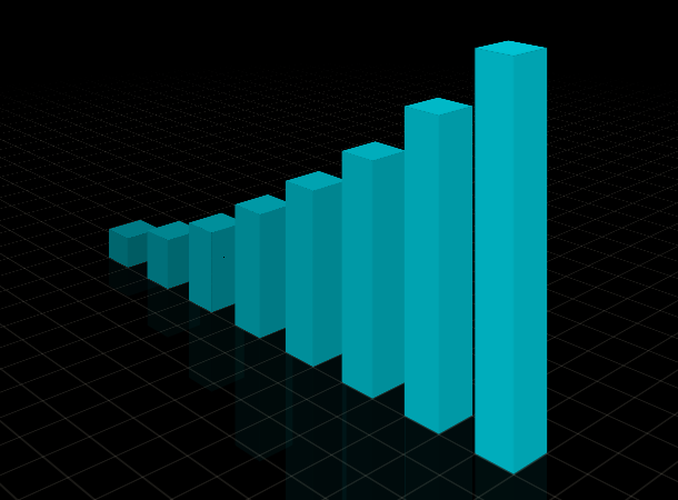 css3-3d-bar-chart-animation